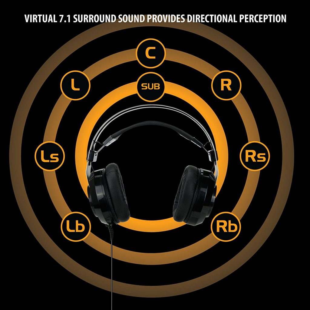 enhance scoria 7.1 surround sound