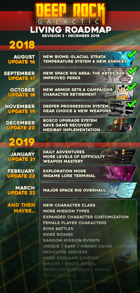 Deep Rock Galactic Roadmap