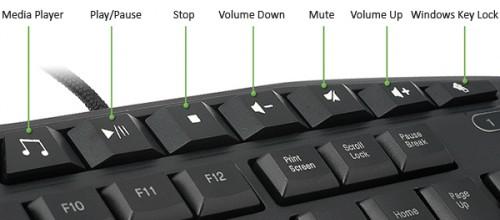 Multi-Media Keys on a Keyboard